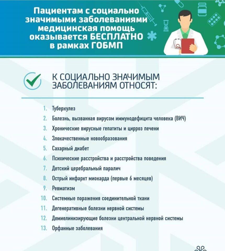 При каких заболеваниях вы сможете бесплатно получать лечение в пакет ГОБМП?