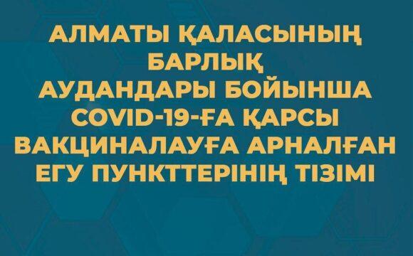 Алматы қаласының барлық аудандары бойынша COVID-19-ға қарсы вакциналауға арналған егу пункттерінің тізімі